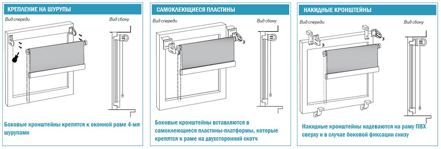 Установка жалюзи на пластиковые окна - три варианта крепления