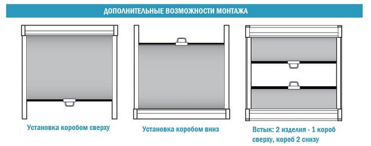 Дополнительные возможности монтажа жалюзи на пластиковых окнах