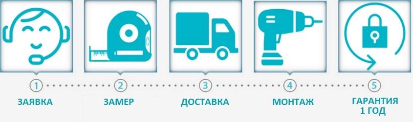 Рулонные шторы на заказ в Екатеринбурге